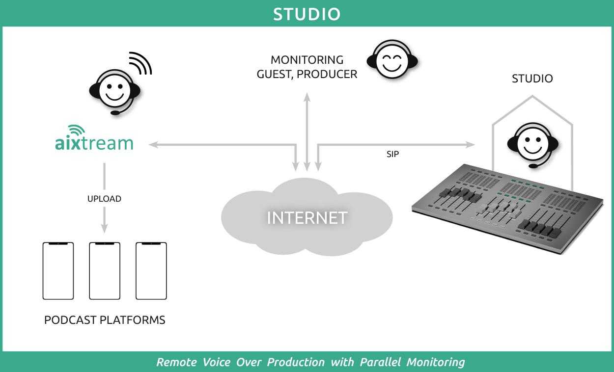 studio-application